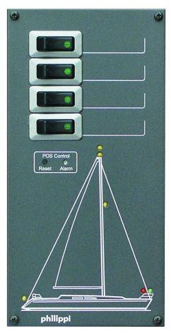 Philippi STV 204 SY Stromkreisverteiler Serie 200