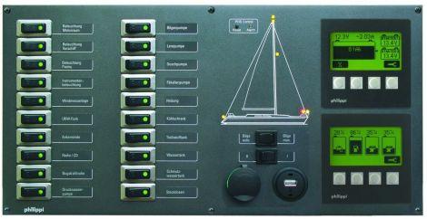 Philippi STV 222 Stromkreisverteiler Serie 200
