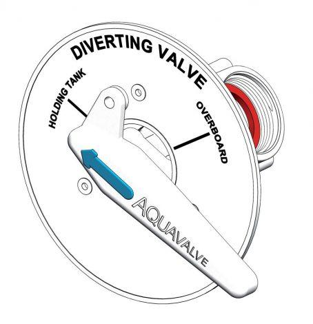 Tru-design Y-Ventil Aquavalve für Panelmontage